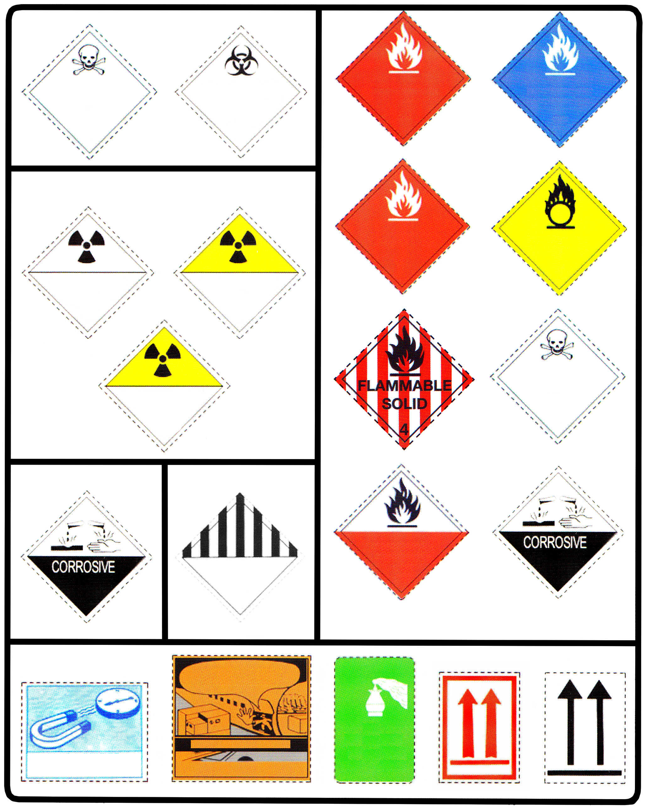 Dangerous Goods Awareness Training
